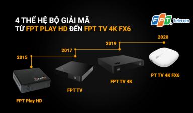 Tổng quan về 4 thế hệ Đầu thu truyền hình FPT